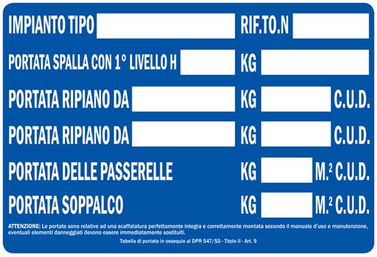 Guida Alla Sicurezza Delle Scaffalature Industriali E Dei Soppalchi.Cartello Portate Per Scaffalature E Soppalchi