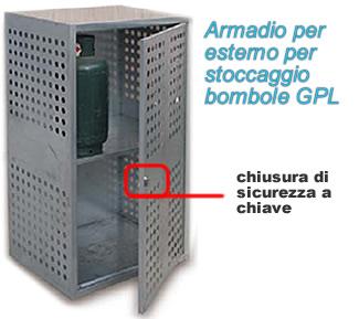 Barattoli vetro chiusura ermetica ikea tovaglioli di carta for Armadio contatore gas