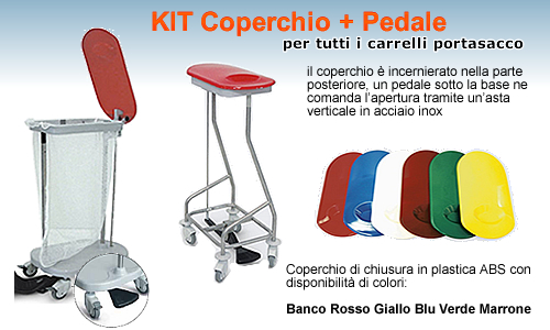 Kit coperchio